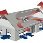 Prezračevanje hiše – da ali ne?